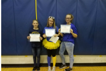 Wildcats of the Month